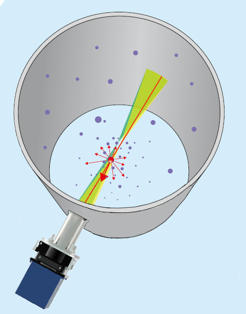 Optical Dust Measurement